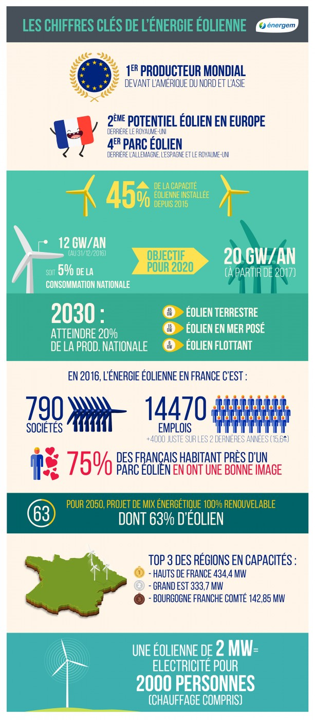 infographie_eoliennes-01.jpg